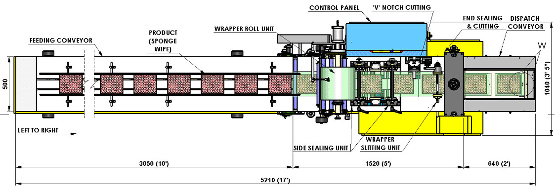 Four Side Sealing Wrapping Machine Drawing
